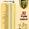 الاتحاد يبحث عن البطولة 33 والشباب يتمناها 24 في تاريخه
