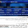 يناير نهاية موعد التسجيل لدوري أبطال آسيا 2015