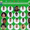 اعلان تشكيلة المنتخب السعودي والفريدي ابرز العائدين