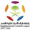 أدارة رابطة حواري أحياء الأحساء تعقد أجتماعها الثالث
