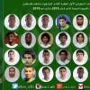 المتخب السعودي يعلن قائمة من 28 لاعب استعداداً لفلسطين
