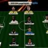 اوبتا تختار فريق الموسم في الدوري السعودي