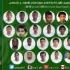 إعلان قائمة المنتخب السعودي الأول لمواجهة الإمارات وفلسطين