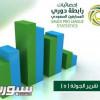 تقرير الجولة 5: الأهلي للصدارة .. الاتحاد للوصافة برباعية الهلال.. وتعادل يعيد الشباب للرابع