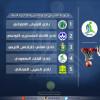 قرعة العربية تضع سلة الفتح في المجموعة الأولى