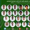 إعلان قائمة المنتخب السعودي الأول لكرة القدم لمواجهة فلسطين