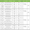 لجنة المسابقات تصدر جدول دور الـ 32 من كأس خادم الحرمين الشريفين