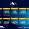 نتائج قرعة منتخبي الشباب و الناشئين في كأس آسيا 2018