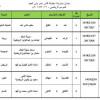 صدور جدول مواعيد دور ربع النهائي لمسابقة كأس ولي العهد