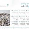"""الهيئة العامة للإحصاء تطلق """" الروزنامة الإحصائية """" لموسم حج 1438هـ"""