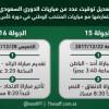 المسابقات تغير مواعيد 4 مباريات بسبب كأس الخليج