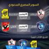 تحديد مواعيد لقاءات السوبر السعودي المصري
