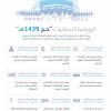 """الهيئة العامة للإحصاء تطلق """"الروزنامة الإحصائية"""" لموسم حج 1439هـ"""