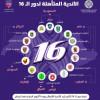 قرعة دور الـ 16 من كأس زايد السبت القادم في الرياض…وآل الشيخ يشكر الأندية على الروح الرياضية