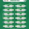 المسابقات تجري بعض التعديلات في المباريات بسبب كأس زايد