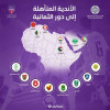 """ترقب عربي لمنافسات مثيرة في ربع النهائي لـ""""كأس زايد للأندية الأبطال"""""""