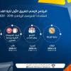 الفيحاء يعلن برنامجه الزمني تحضيراً لموسم 2019 – 2020