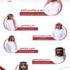 مجلس ادارة نادي الفيصلي يجتمع ويصدر اولى قراراته