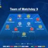 النصر يكتسح تشكيلة الجولة من دوري ابطال آسيا