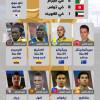 لاعبو الدوريات العربية المشاركين في المونديال