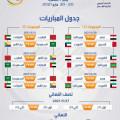 اعلان جدول مباريات كأس العرب لكرة الصالات
