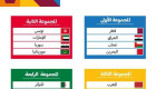 """تذاكر كأس العرب FIFA تطرح غداً.. وإطلاق """"بطاقة المشجع"""" لحضور المباريات"""