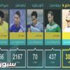دوري جميل يُكرم حارس النصر العنزي كافضل لاعب في الشهر