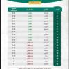 وزارة الرياضية تُعلن نتائج تقييم نظام الحوكمة للربع الثاني من الموسم الرياضي 2020 – 2021