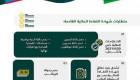 وزارة الرياضة تحدد متطلبات شهادة الكفاءة المالية القادمة