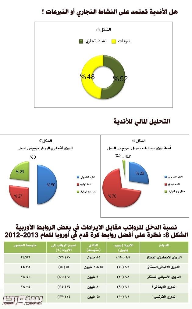 احصائيات2