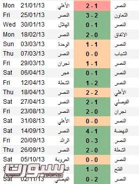 النصر 18 مباراة