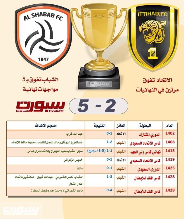 النهائيات2 (1)