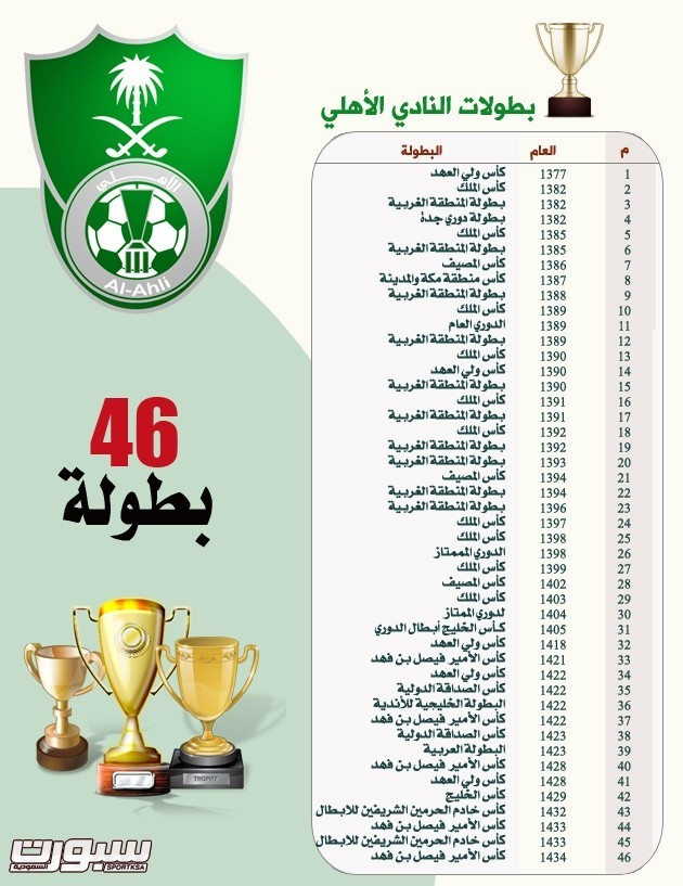 بطولات-الأهلي (1)