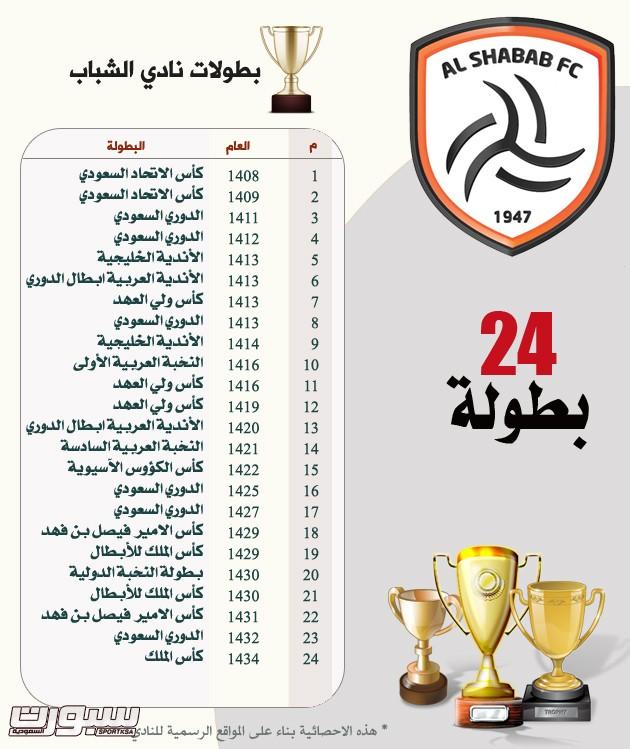 بطولات الشباب24