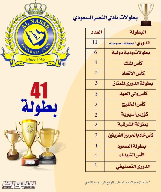 بطولات النصر41