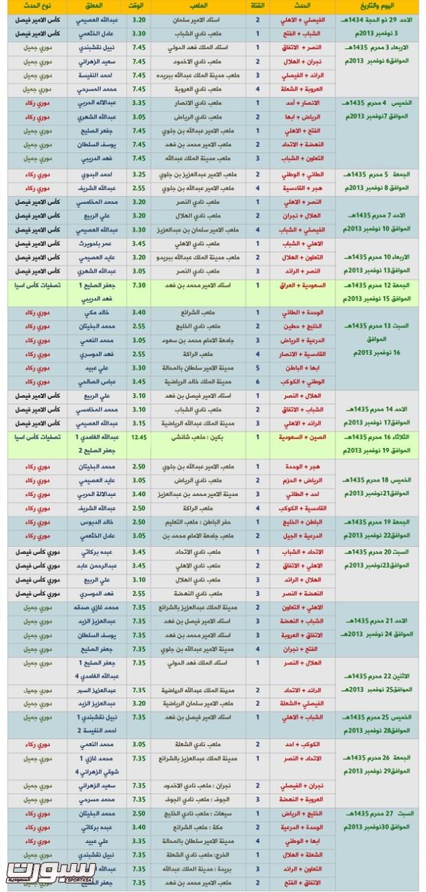 جدول النقل