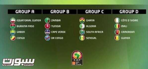 أبوتريكة يضع الجزائر في مجموعة الموت في كأس أفريقيا