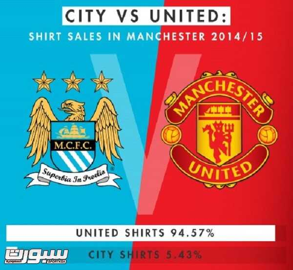 city-vs-united-500x461