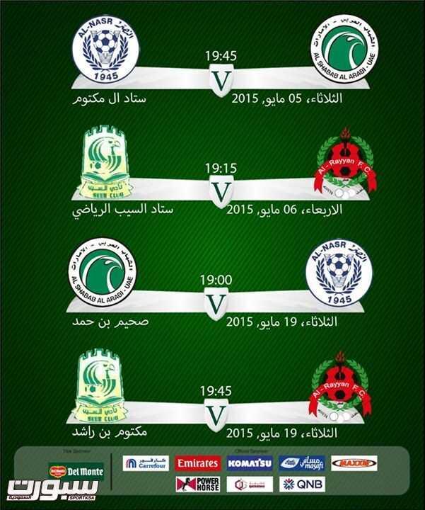 Semi Final Schedule