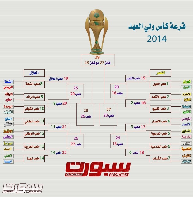 cup2014